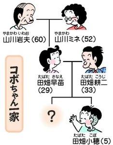 コボちゃん一家の家系図。読売新聞4月27日付朝刊より(C)植田まさし