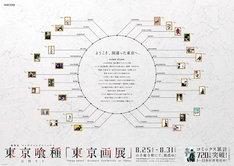 「東京喰種トーキョーグール 『東京画展』」の告知画像。