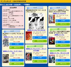 「ガンダムシリーズ年表 ~宇宙世紀編~」より。