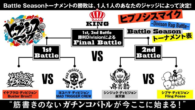「ヒプノシスマイク-Division Rap Battle- Battle Season」概要