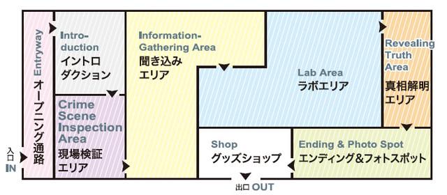 企画展示ゾーンの全体図。