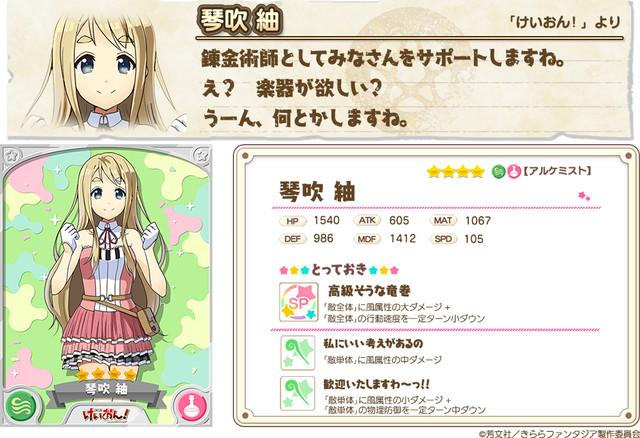 琴吹紬のキャラクタービジュアル。