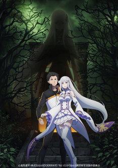 TVアニメ「Re:ゼロから始める異世界生活」第2期ティザービジュアル