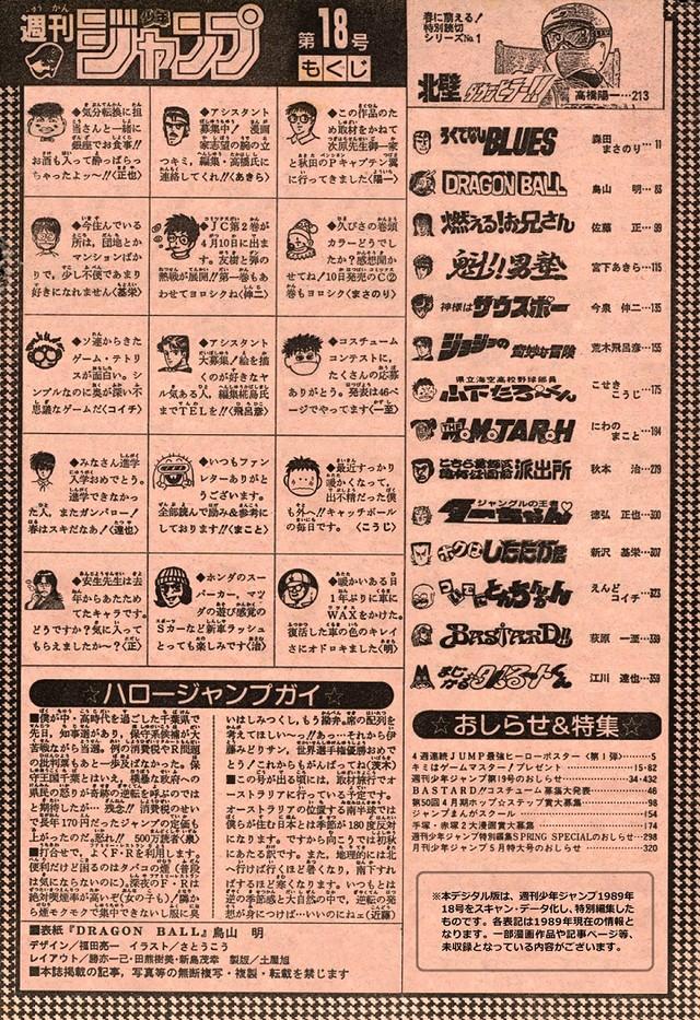 週刊少年ジャンプ1989年18号の目次。