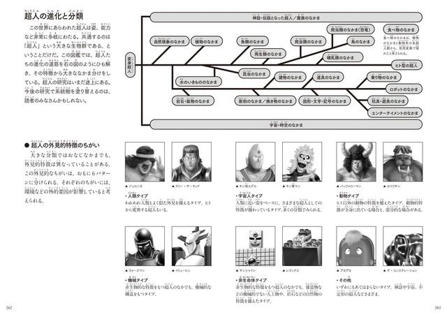 「学研の図鑑 キン肉マン『超人』」より、「超人の進化と分類」のページ。