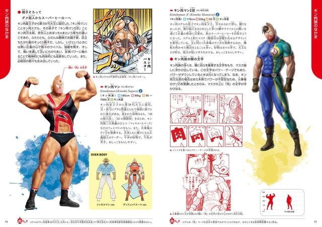 「学研の図鑑 キン肉マン『超人』」より、「キン肉族のなかま」のページ。