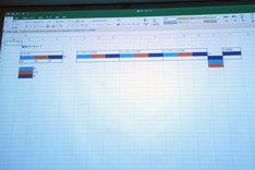 永岡智佳監督が講座のために制作した資料。