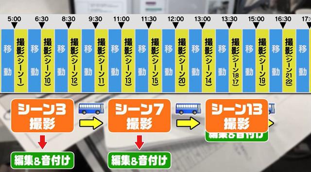「田中圭24時間テレビ」予告動画より。