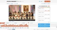 「AKB48選抜総選挙+1サイト」イメージ画像