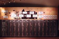 東京・赤坂ACTシアターのロビーに掲示された「乃木坂歌劇団~迷宮の花園~」の相関図と5月3日公演のキャスト。