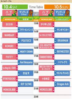 「MONGOL800 ga FESTIVAL What a Wonderful World!! 13+14」タイムテーブル