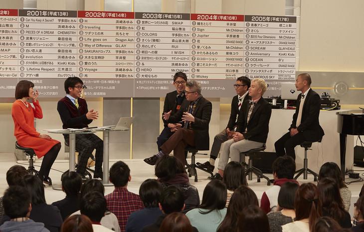 「亀田音楽専門学校 シーズン3」第3回より講義中の様子。(写真提供:NHK)