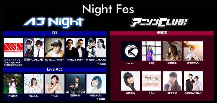 「AnimeJapan 2016 Night Fes」バナー