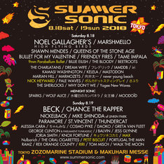 「SUMMER SONIC 2018」幕張公演ラインナップ