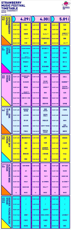 「Strawberry Music Festival 2018」北京会場タイムテーブル