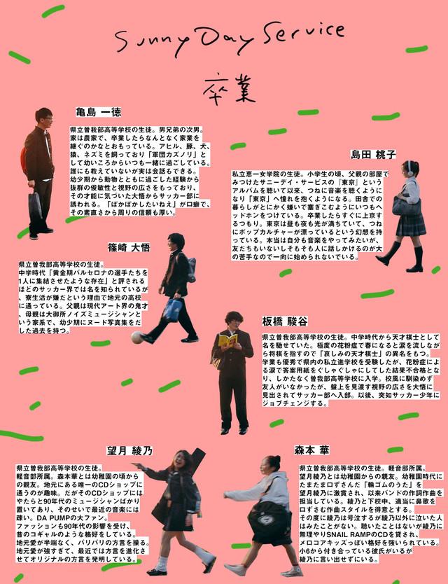 サニーデイ・サービス「卒業」ミュージックビデオの資料。