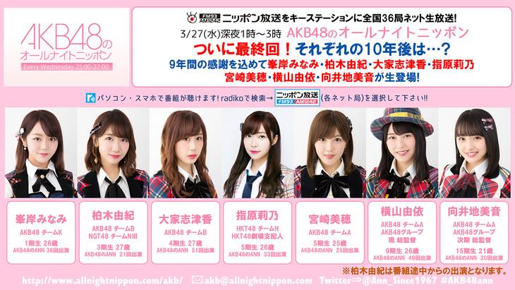 ニッポン放送「AKB48のオールナイトニッポン」最終回告知バナー