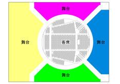 360°シアター StageAround TOKYOの劇場平面イメージ。