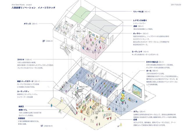 「Theatre E9 Kyoto」のリノベーションイメージ。