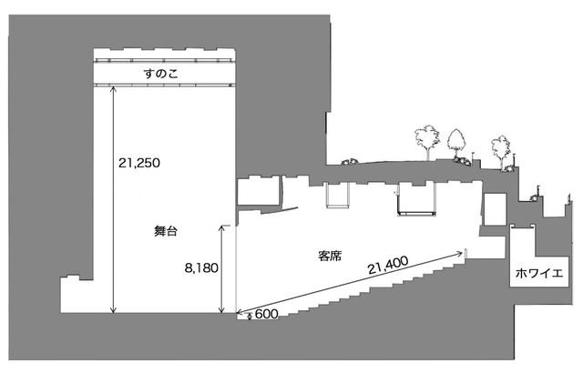 新生パルコ劇場の断面図。(図面・パース提供:株式会社 竹中工務店)