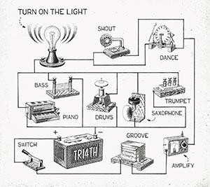 TRI4TH「Turn On The Light」初回限定盤