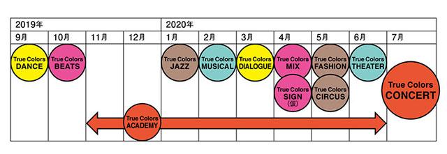 「True Colors Festival」プログラムラインナップ
